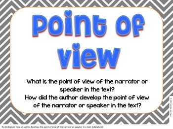 6th Grade Reading Workshop