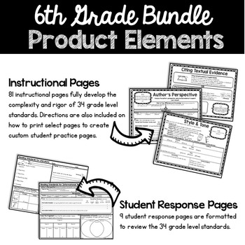 6th Grade Reading and Language Graphic Organizers Common Core Bundle