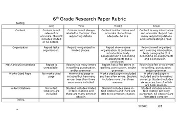 6th Grade Research Paper Rubric By Strong In Sixth