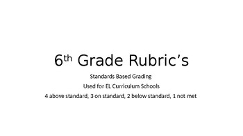 6th Grade Rubrics (Standards Based Grading)