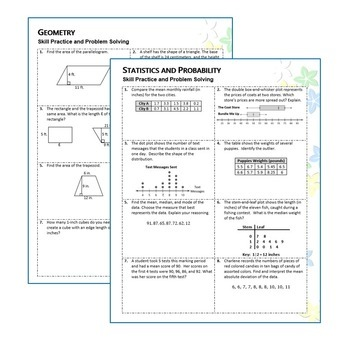 6th Grade SPRING / April MATH PACKET - { COMMON CORE Assessment}