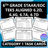 6th Grade STAAR/EOC Task Cards for Category 1 (6.2D, 6.4G, 6.7A, and 6.7D)
