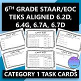 6th Grade STAAR/EOC Task Cards for Category 1 (6.2D, 6.4G,