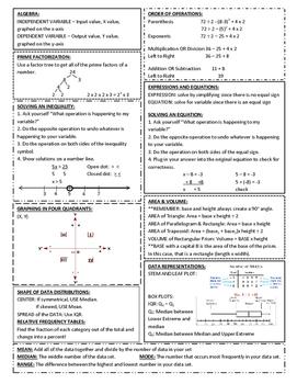 6th Grade STAAR Math Student Review Sheet