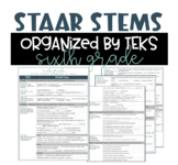 6th Grade STAAR Stems Organized by TEKS