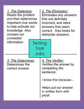 6th Grade Science Review 1 Smartboard
