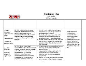 6th Grade Science Curriculum Map