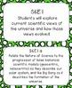 6th Grade Science Georgia Performance Standards (GPS) - Green Polka Dot