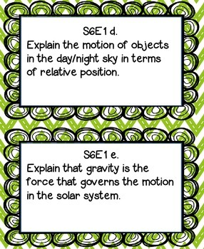 6th Grade Science Georgia Performance Standards Posters -Green