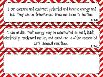 6th Grade Science 'I Can' Statements Indiana Standards
