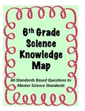 Science Knowledge Map