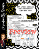 6th Grade Science Reference Sheets (Entire Year) TEKS aligned