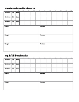 6th Grade Science TCAP Student Tracking: Editable