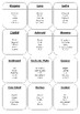 6th Grade Science Vocabulary Taboo Cards