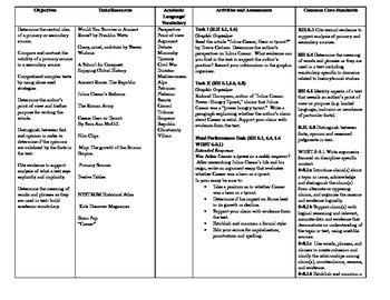 6th Grade Social Studies Common Core Aligned 5 Units of Study