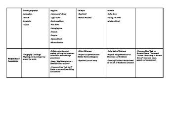 6th Grade Social Studies Curriculum Map