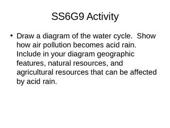 6th Grade Social Studies Interactive Notebook