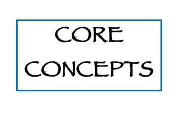 6th Grade Social Studies Tennessee Standards Core Concepts vocabulary