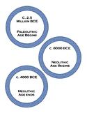 6th Grade Social Studies Wall Timeline