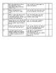 6th Grade South Carolina ELA Standards and I Can Statements