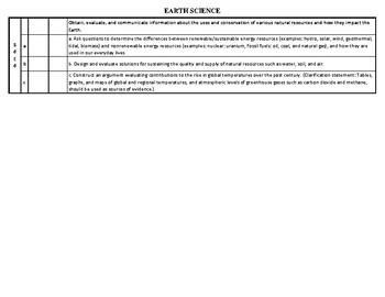 6th Grade Standard Checklist GPS