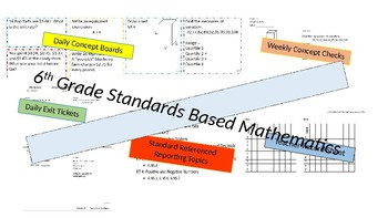 6th Grade Standards Based Math Concept Boards (17-19)