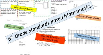 6th Grade Standards Based Math Concept Boards (5-7)
