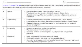 6th Grade Standards Based Rubrics - Reading Informational (Bundle)