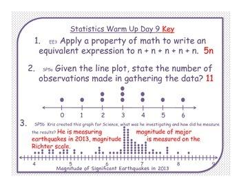 6th Grade Statistics - 24 Days of Warm Ups: Common Core Standards