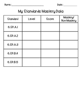 6th Grade Statistics & Probability Differentiated Standard Sheets