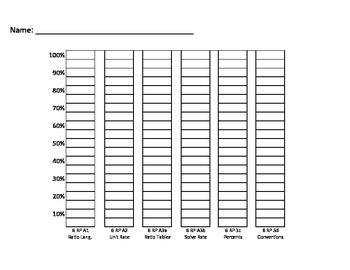 6th Grade Student CC Assessment Tracker