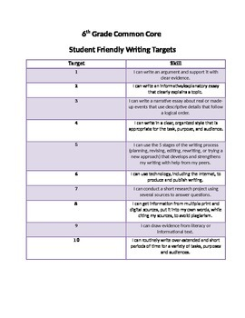 6th Grade Student Friendly Common Core Writing Targets