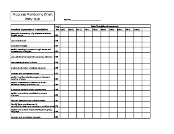 6th Grade TEKS Student Tracking Chart