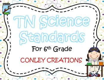 6th Grade TN Science Standards Posters (2018)