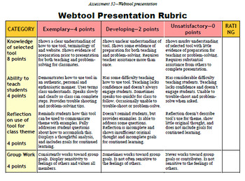 6th Grade Technology Curriculum: 32 Lessons