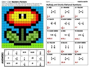 End of Year 6th Grade Review Bundle: Mystery Pictures (Super Mario Bros.)