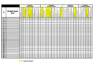6th Grade Texas TEK/SE Mastery Tracker