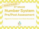 6th Grade The Number System (6.NS.5 - 6.NS.8) Common Core Test Assessment
