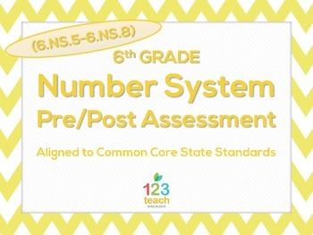 6th Grade The Number System (6.NS.5 - 6.NS.8) Common Core