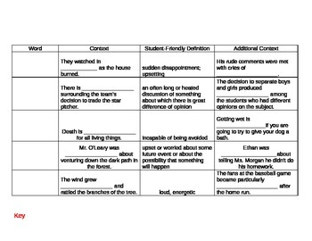 6th Grade Tier 2 Vocabulary Week 15