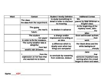 6th Grade Tier 2 Vocabulary Week 2