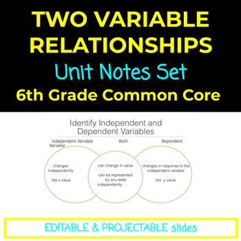 6th Grade Two Variable Relationships Notes Set