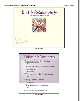 6th Grade Unit 1: Relationships
