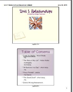 6th Grade Unit 1: Relationships
