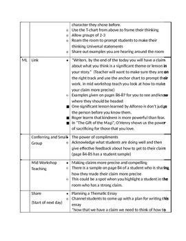 Lucy Calkins 6th Grade Unit 2 Bend 2 Sessions 8-12 Literary Essay