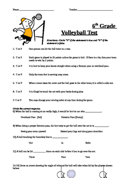 6th Grade Volleyball Unit