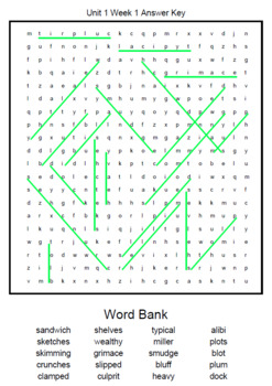 6th Grade WONDERS Spelling Word Search and Scramble -- Unit 1 (Differentiated)