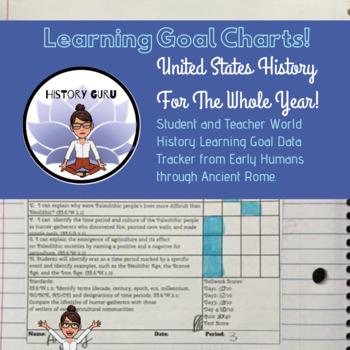 Student and teacher 6th Grade World History Learning Goal Data Tracker