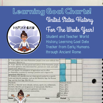 Student and teacher 6th Grade World History Learning Goal Data Tracker