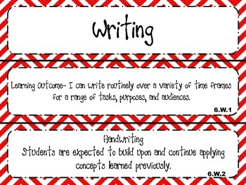 6th Grade Writing 'I Can' Statements